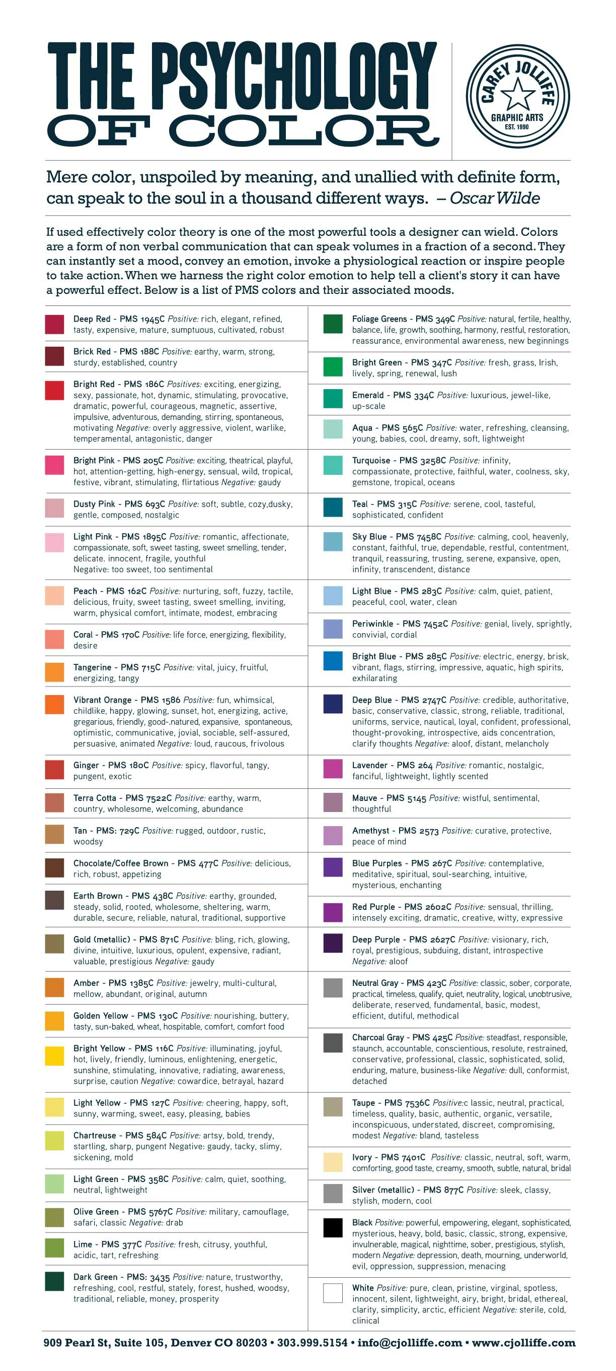 Psychology Of Color Infographic Cjolliffe